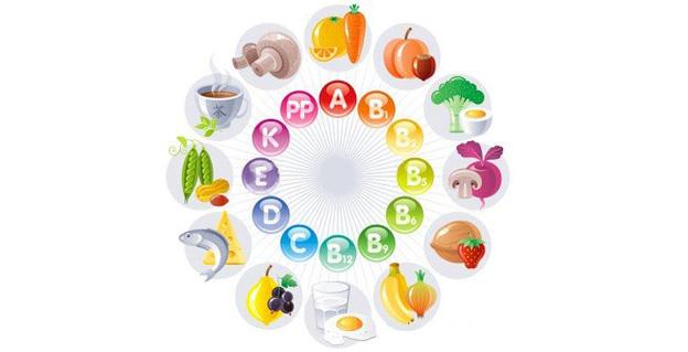 группы витаминов